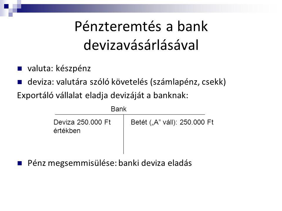 Pénzteremtés a bank devizavásárlásával