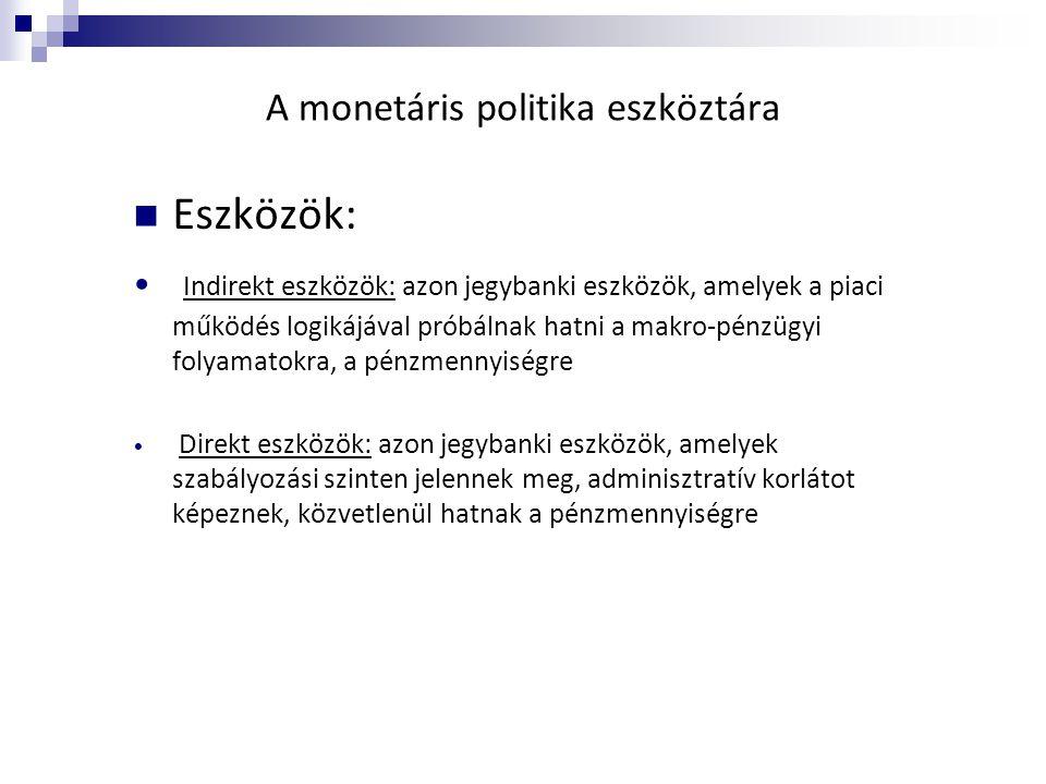 A monetáris politika eszköztára