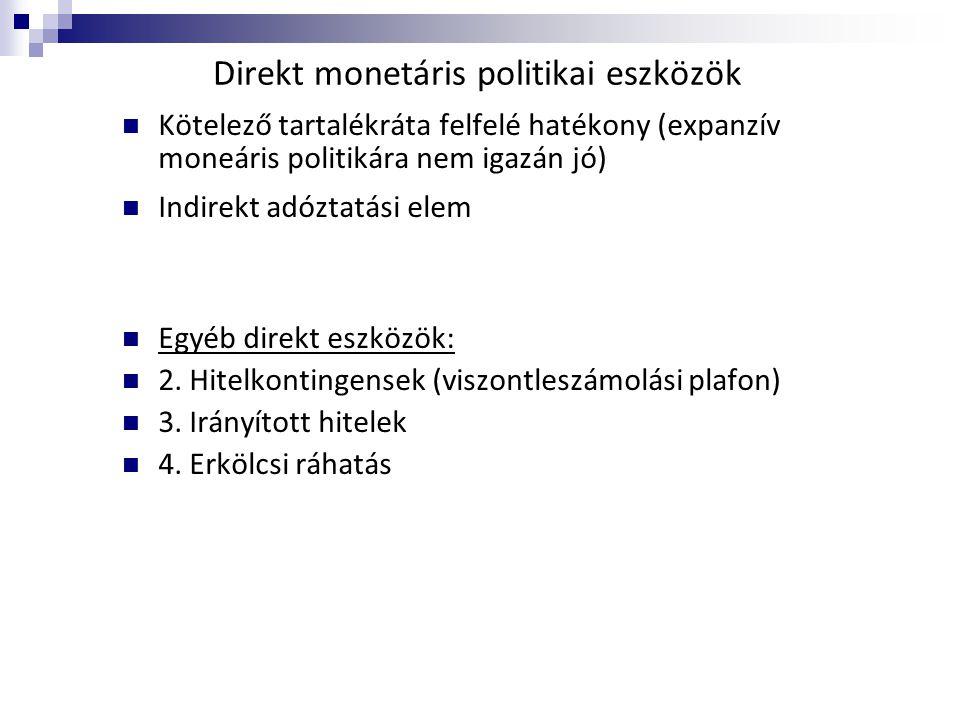 Direkt monetáris politikai eszközök