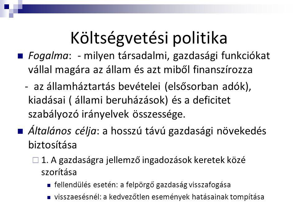 Költségvetési politika