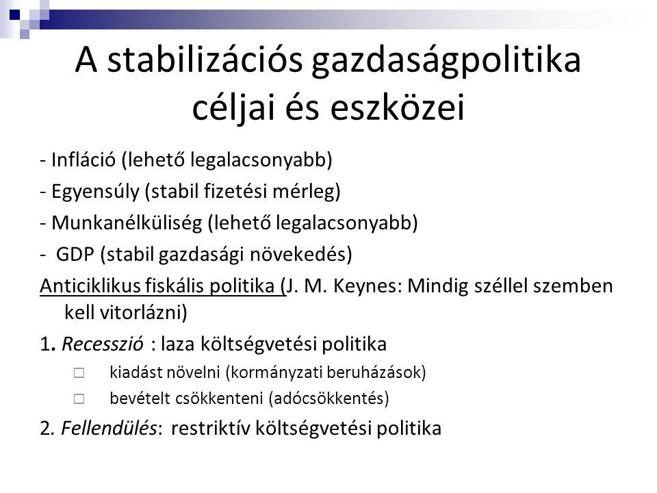A stabilizációs gazdaságpolitika céljai és eszközei