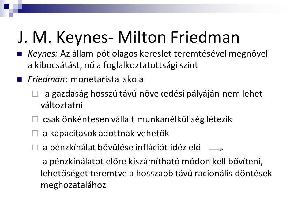 J. M. Keynes- Milton Friedman