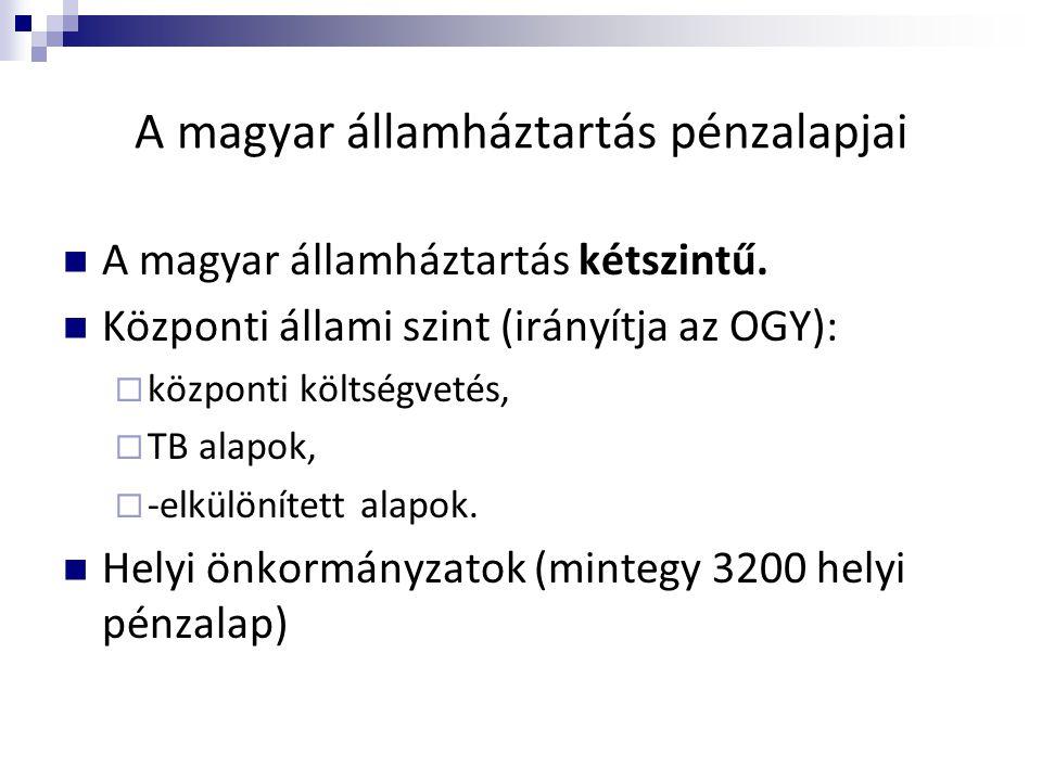 A magyar államháztartás pénzalapjai