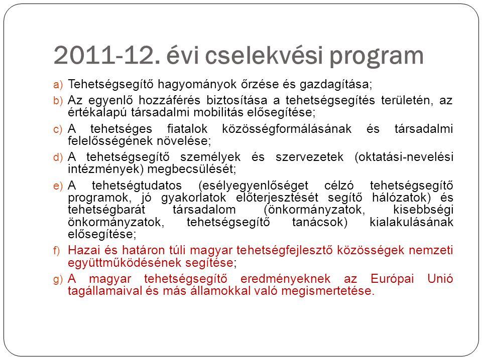 2011-12. évi cselekvési program
