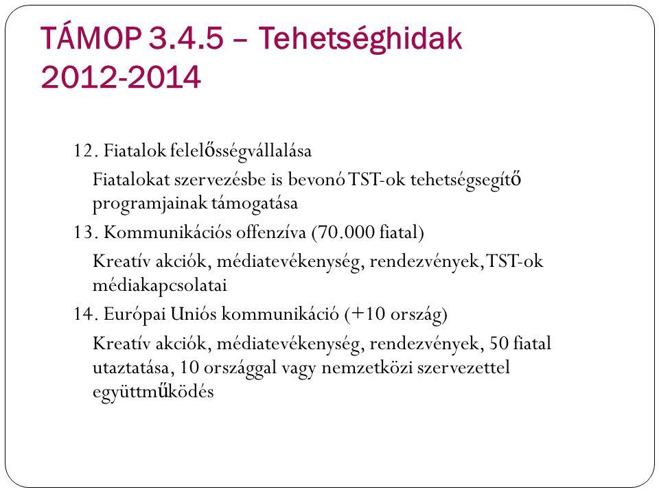 TÁMOP 3.4.5 – Tehetséghidak 2012-2014