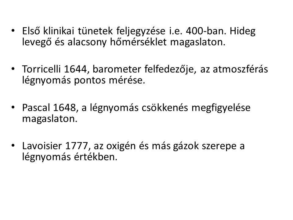 Első klinikai tünetek feljegyzése i. e. 400-ban