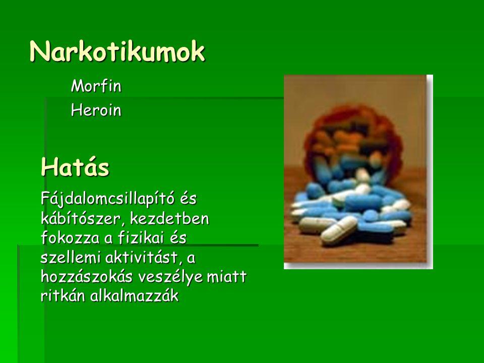 Narkotikumok Hatás Morfin