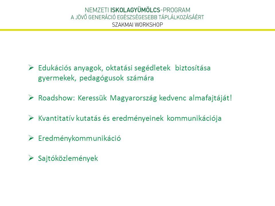 Edukációs anyagok, oktatási segédletek biztosítása gyermekek, pedagógusok számára
