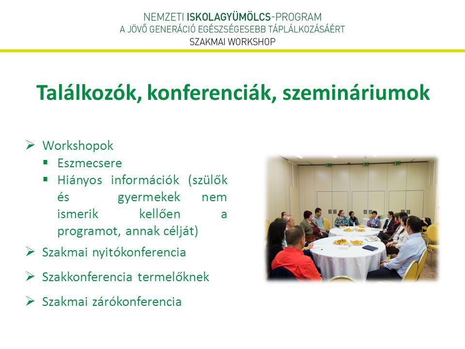 Találkozók, konferenciák, szemináriumok