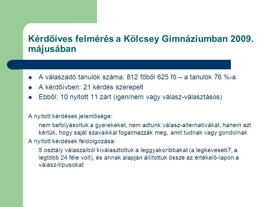 Kérdőíves felmérés a Kölcsey Gimnáziumban 2009. májusában