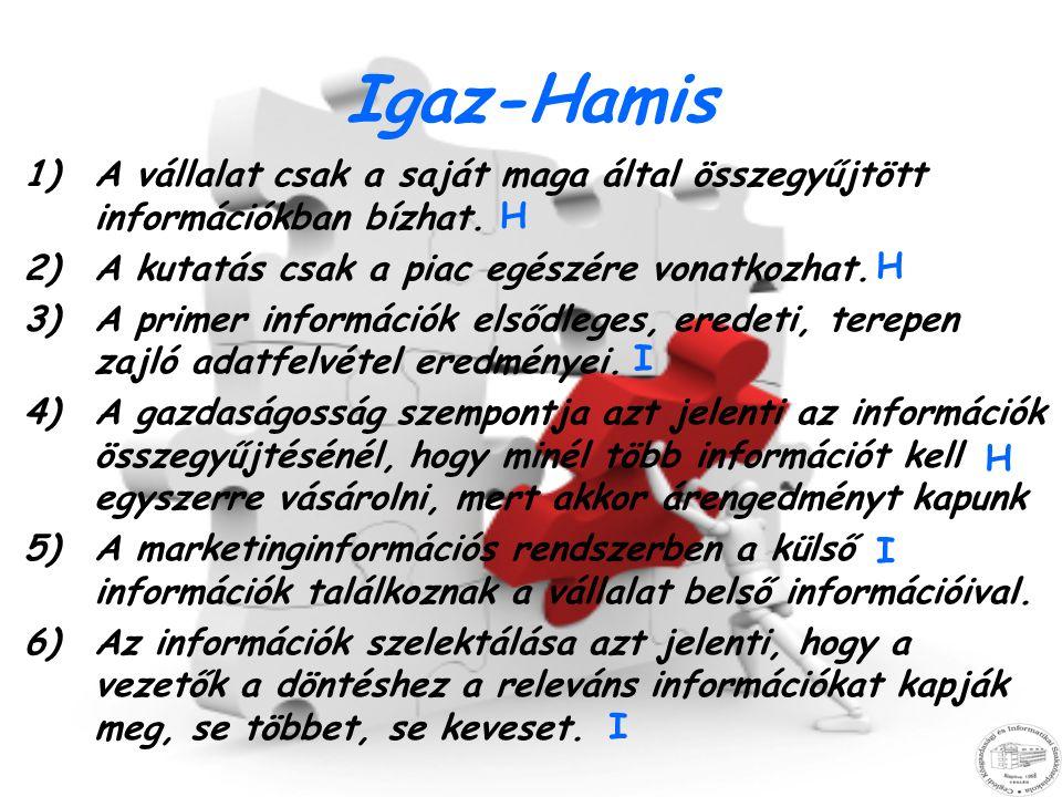 Igaz-Hamis A vállalat csak a saját maga által összegyűjtött információkban bízhat. A kutatás csak a piac egészére vonatkozhat.