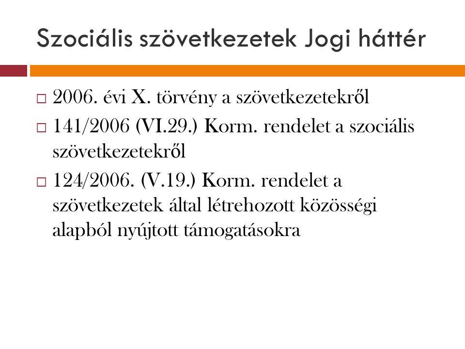 Szociális szövetkezetek Jogi háttér