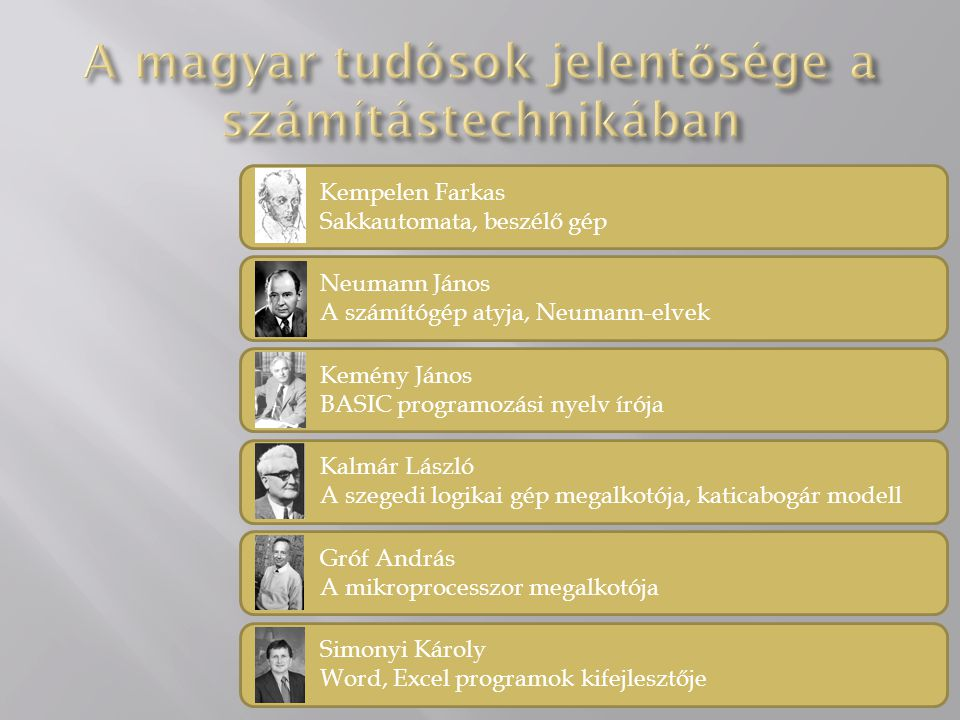 A magyar tudósok jelentősége a számítástechnikában