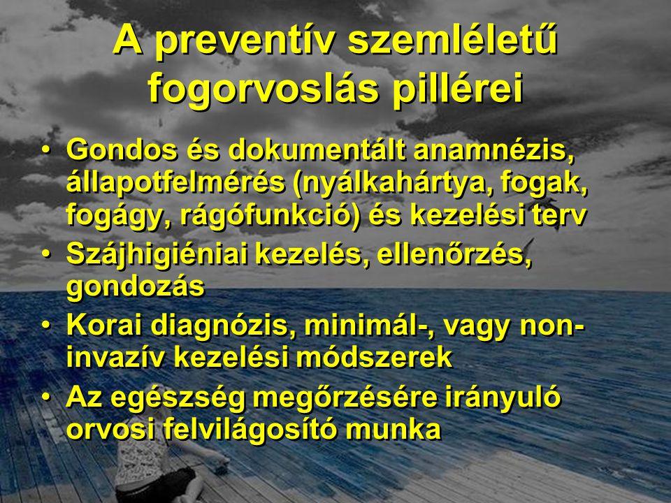 A preventív szemléletű fogorvoslás pillérei