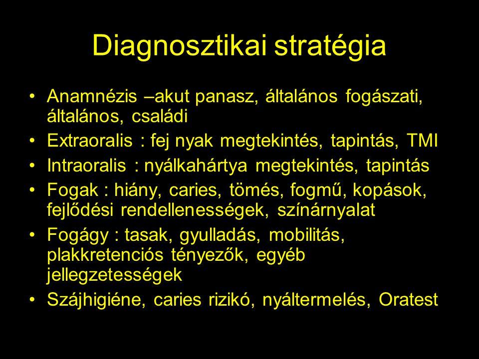 Diagnosztikai stratégia