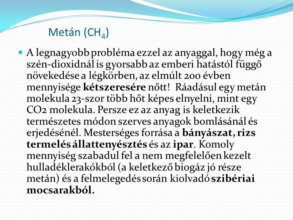 Metán (CH4)