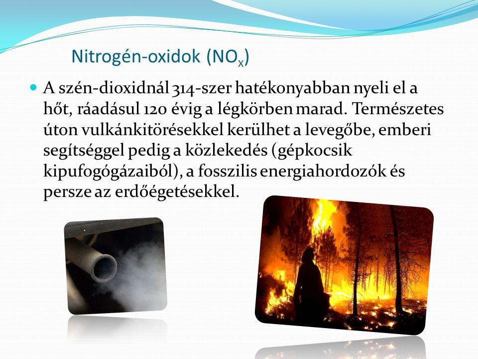 Nitrogén-oxidok (NOx)