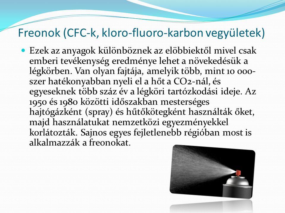 Freonok (CFC-k, kloro-fluoro-karbon vegyületek)