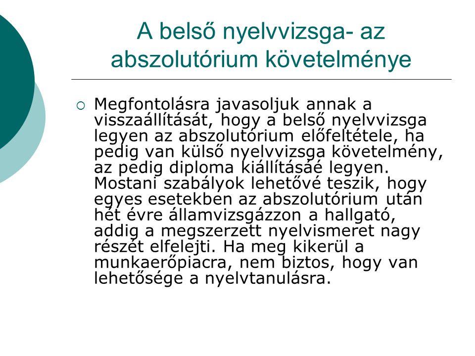 A belső nyelvvizsga- az abszolutórium követelménye
