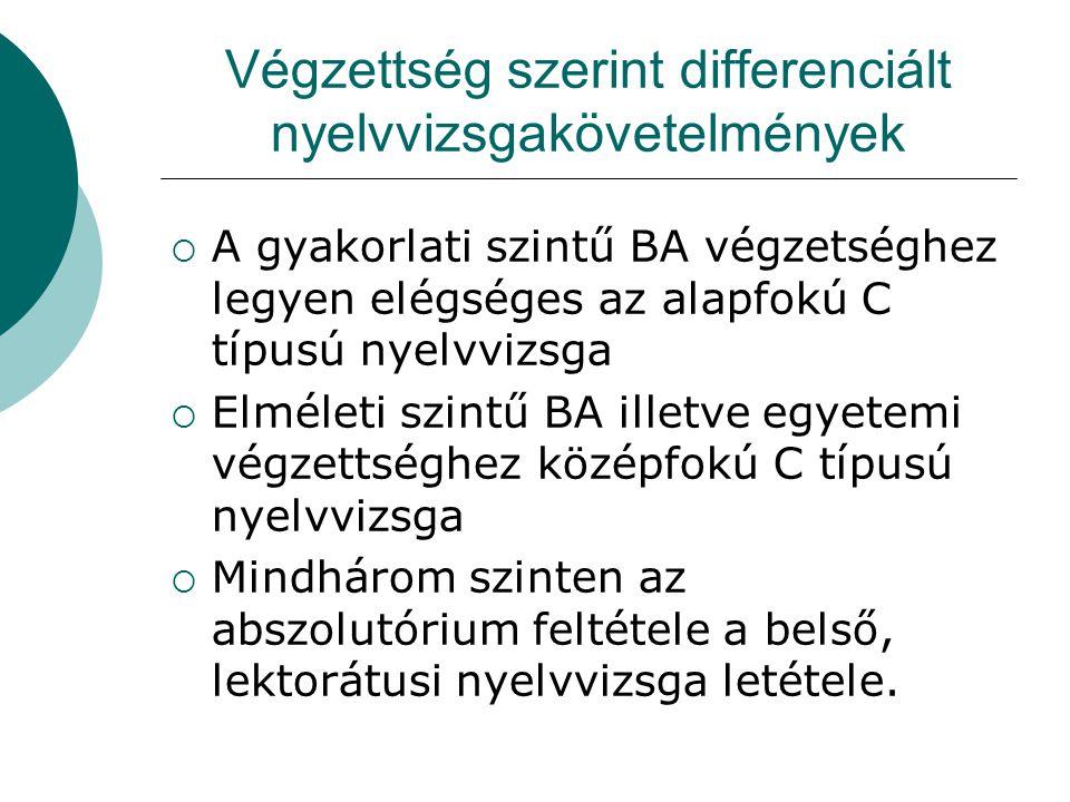 Végzettség szerint differenciált nyelvvizsgakövetelmények