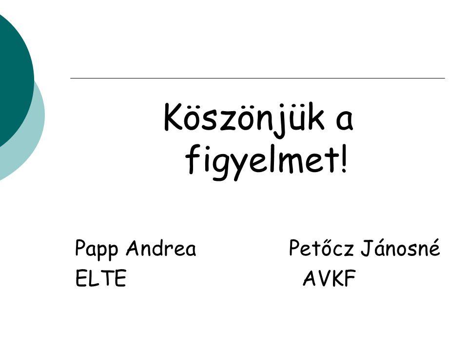 Köszönjük a figyelmet. Papp Andrea Petőcz Jánosné.