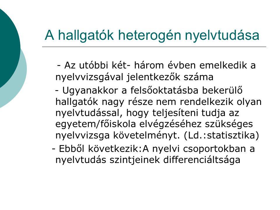 A hallgatók heterogén nyelvtudása