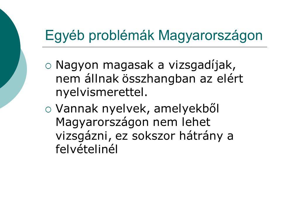 Egyéb problémák Magyarországon