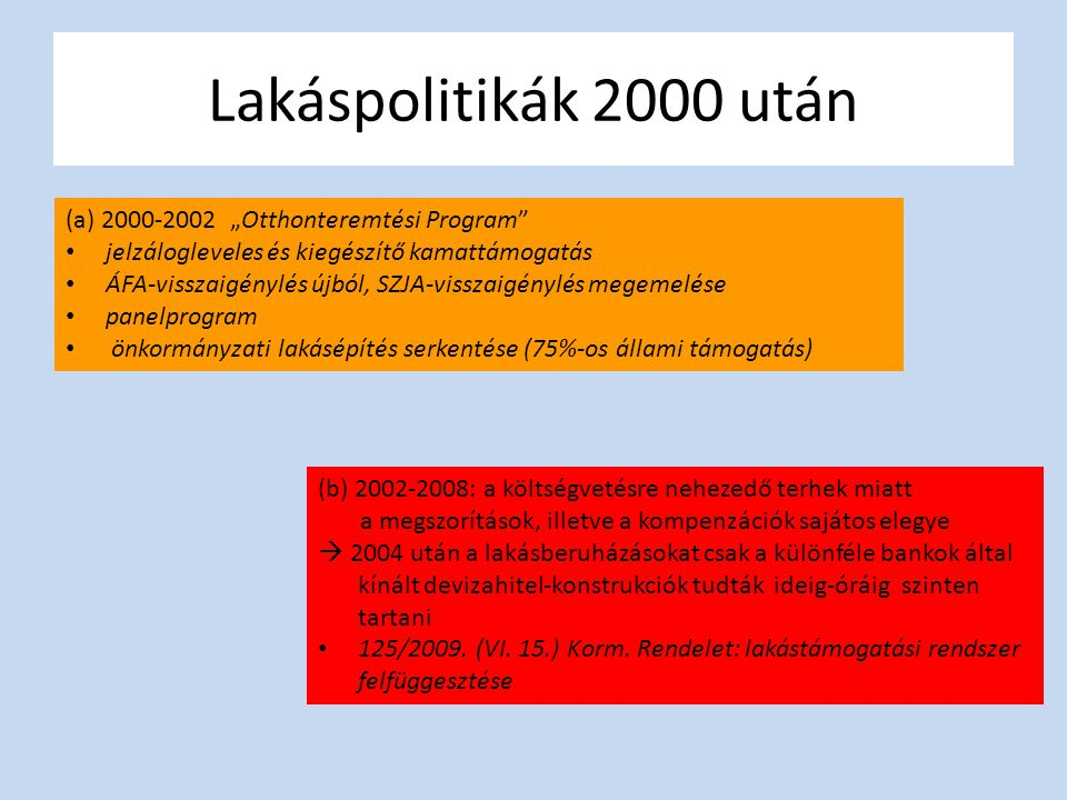 """Lakáspolitikák 2000 után (a) 2000-2002: """"Otthonteremtési Program"""