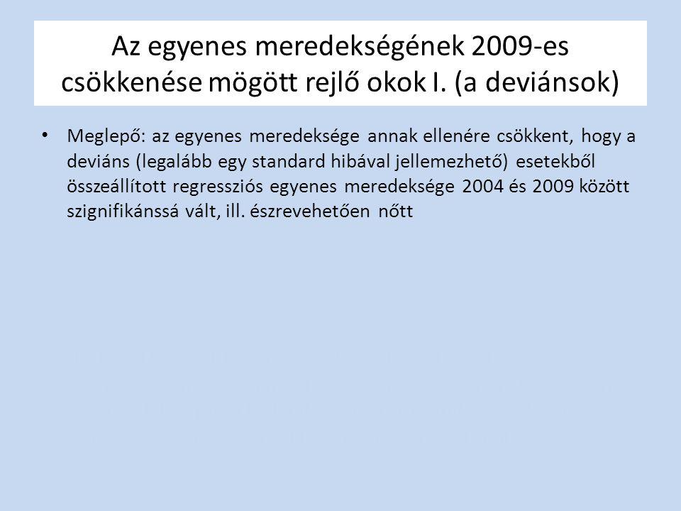Az egyenes meredekségének 2009-es csökkenése mögött rejlő okok I