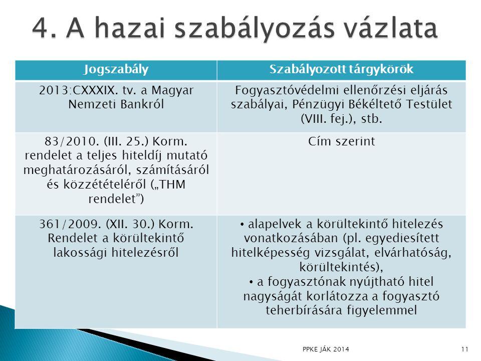 4. A hazai szabályozás vázlata
