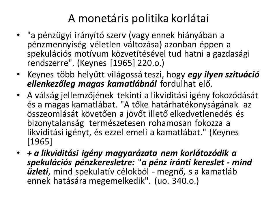 A monetáris politika korlátai