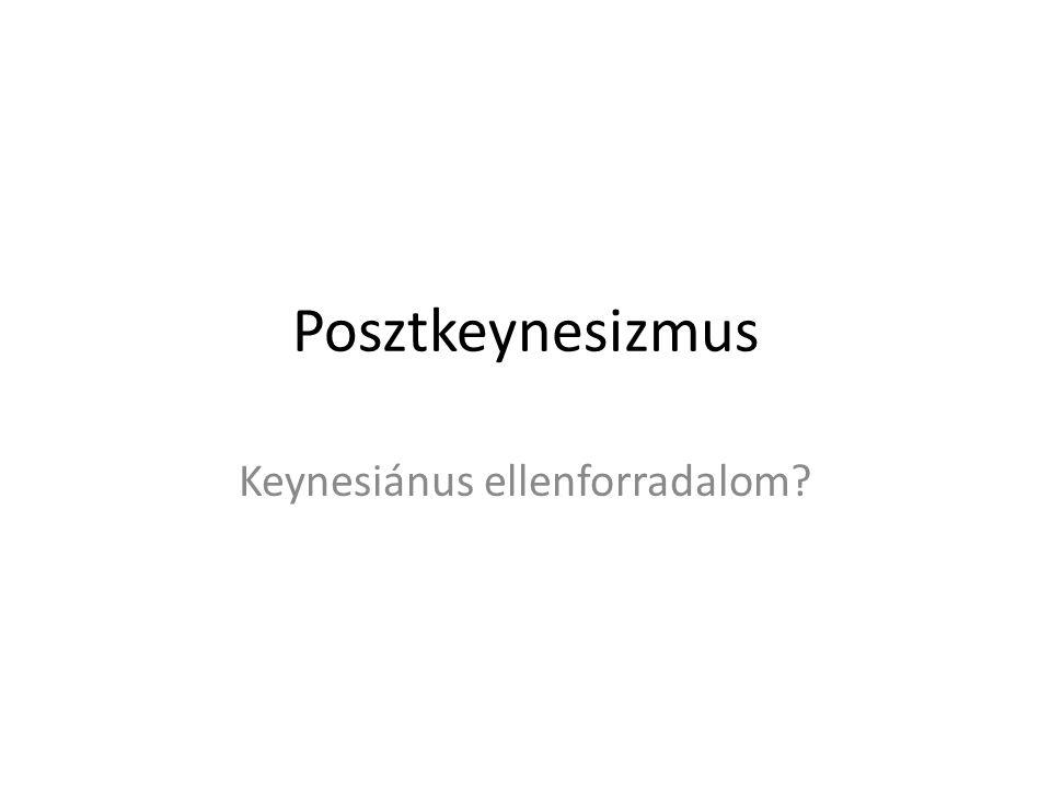 Keynesiánus ellenforradalom