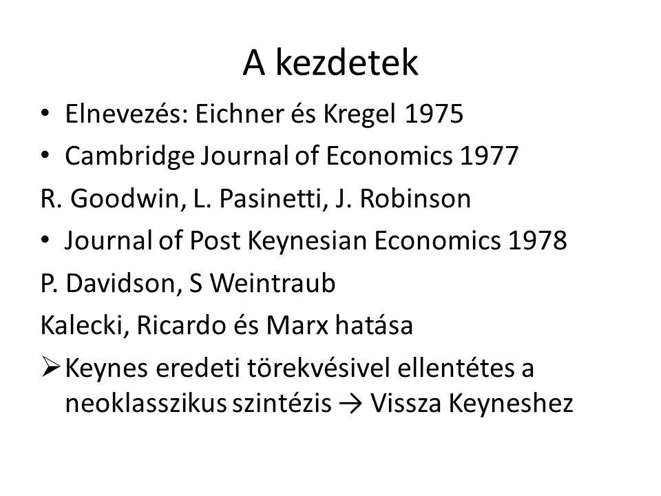 A kezdetek Elnevezés: Eichner és Kregel 1975