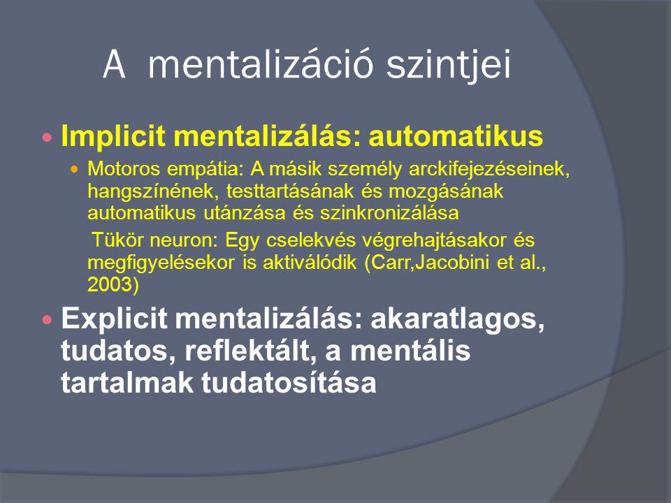 A mentalizáció szintjei