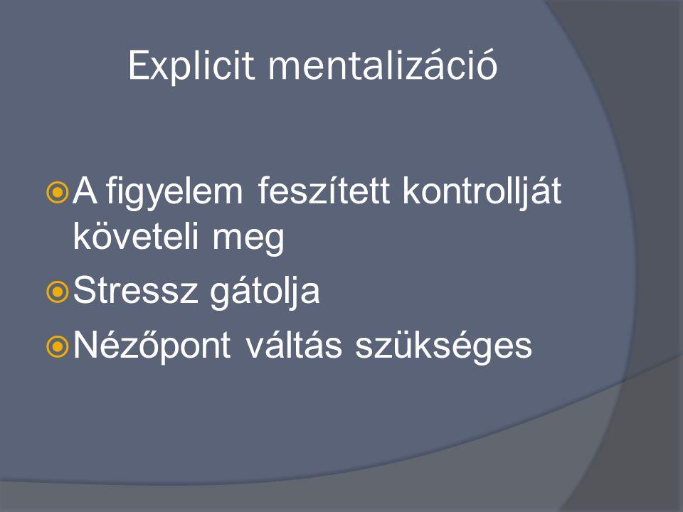 Explicit mentalizáció