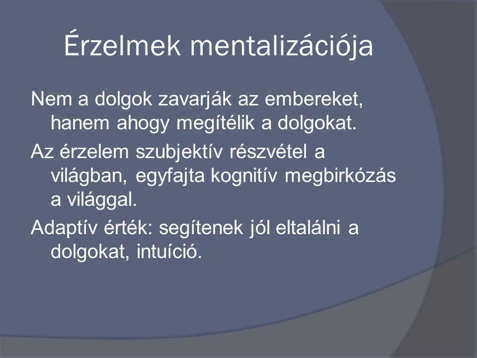 Érzelmek mentalizációja
