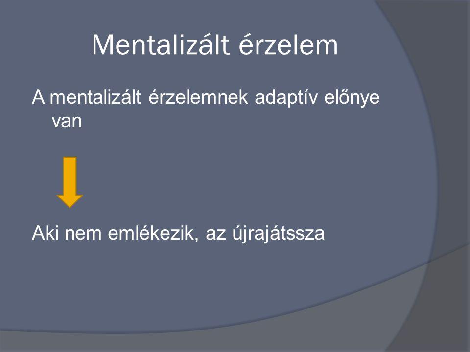 Mentalizált érzelem A mentalizált érzelemnek adaptív előnye van Aki nem emlékezik, az újrajátssza