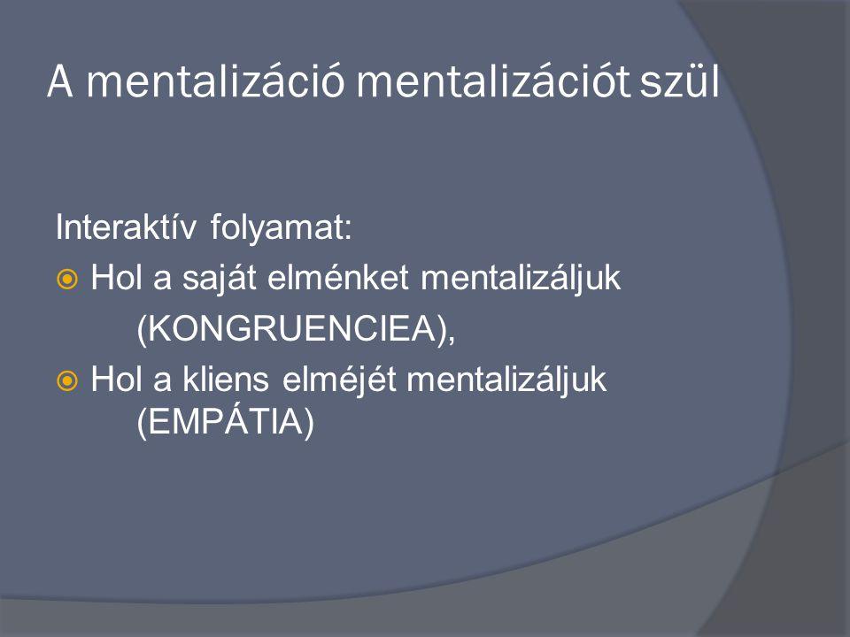 A mentalizáció mentalizációt szül