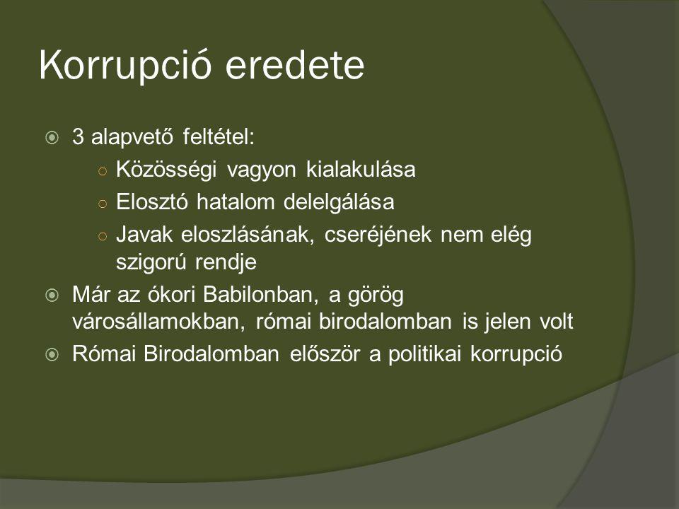 Korrupció eredete 3 alapvető feltétel: Közösségi vagyon kialakulása