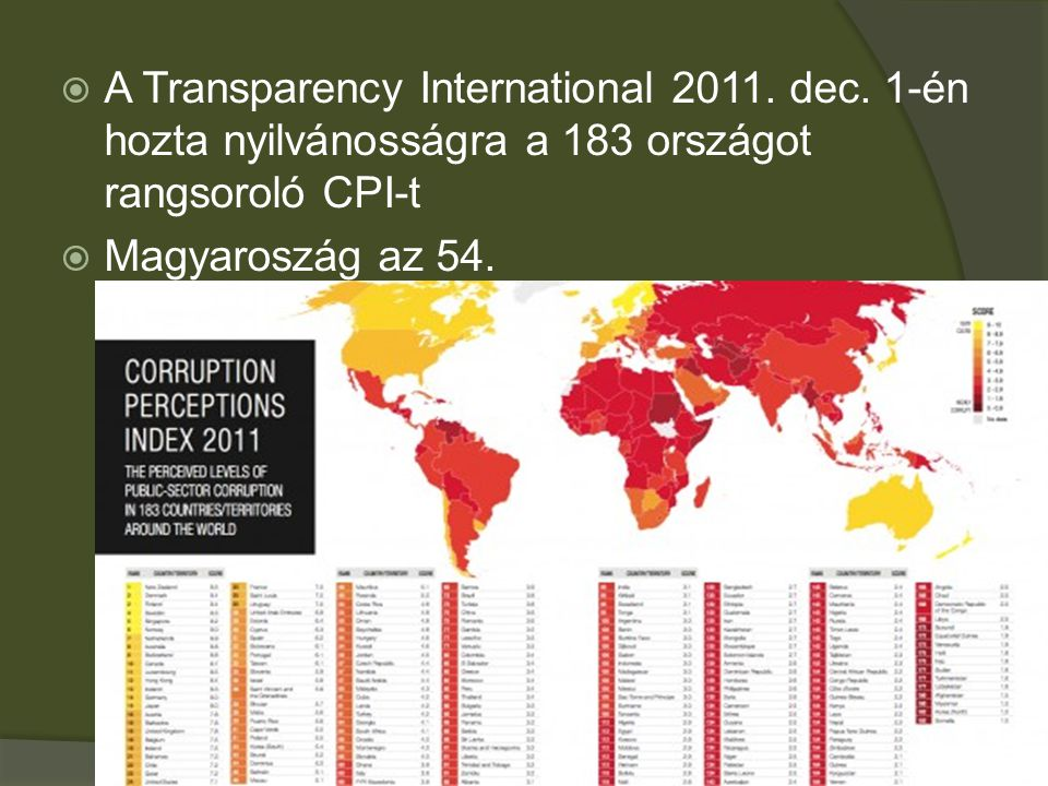 A Transparency International dec