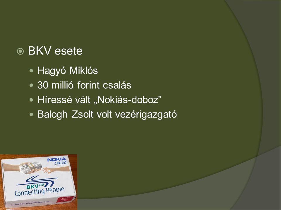 BKV esete Hagyó Miklós 30 millió forint csalás