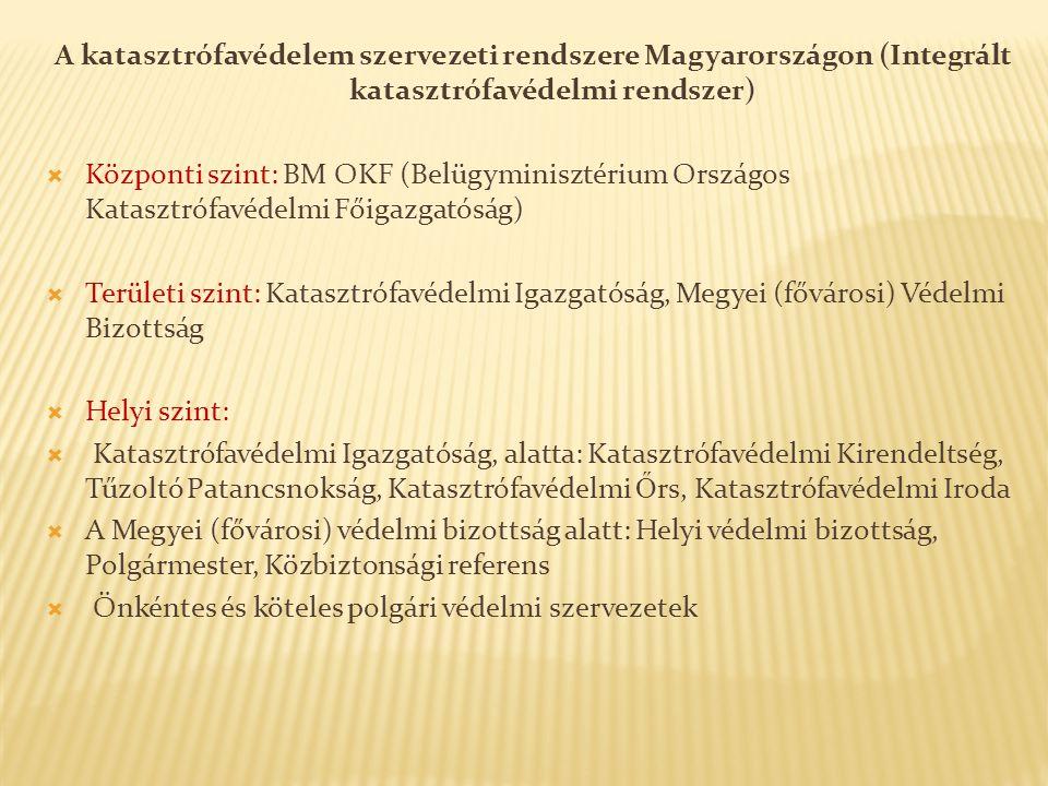 A katasztrófavédelem szervezeti rendszere Magyarországon (Integrált katasztrófavédelmi rendszer)