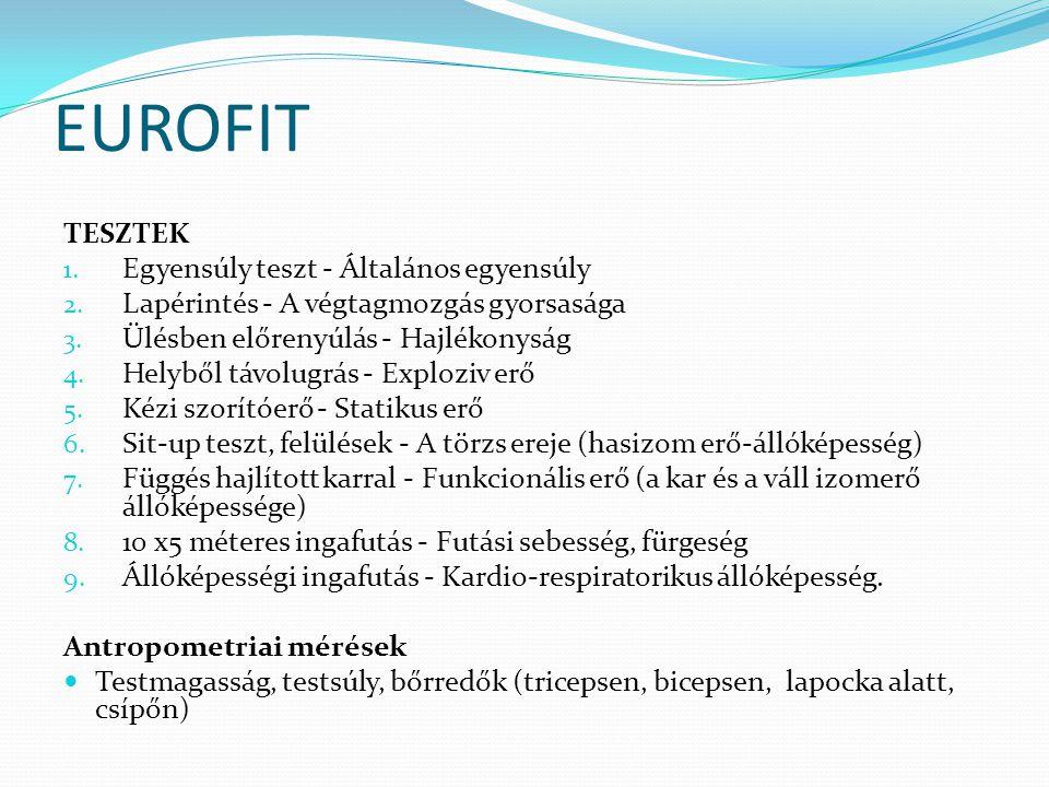 EUROFIT TESZTEK Egyensúly teszt - Általános egyensúly