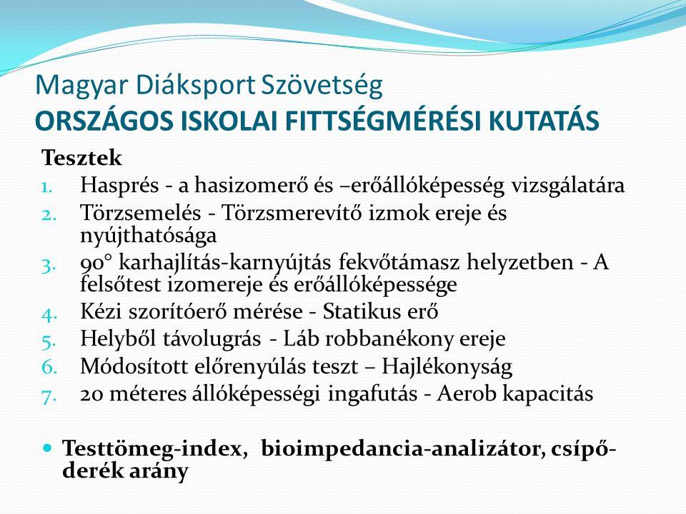 Magyar Diáksport Szövetség ORSZÁGOS ISKOLAI FITTSÉGMÉRÉSI KUTATÁS