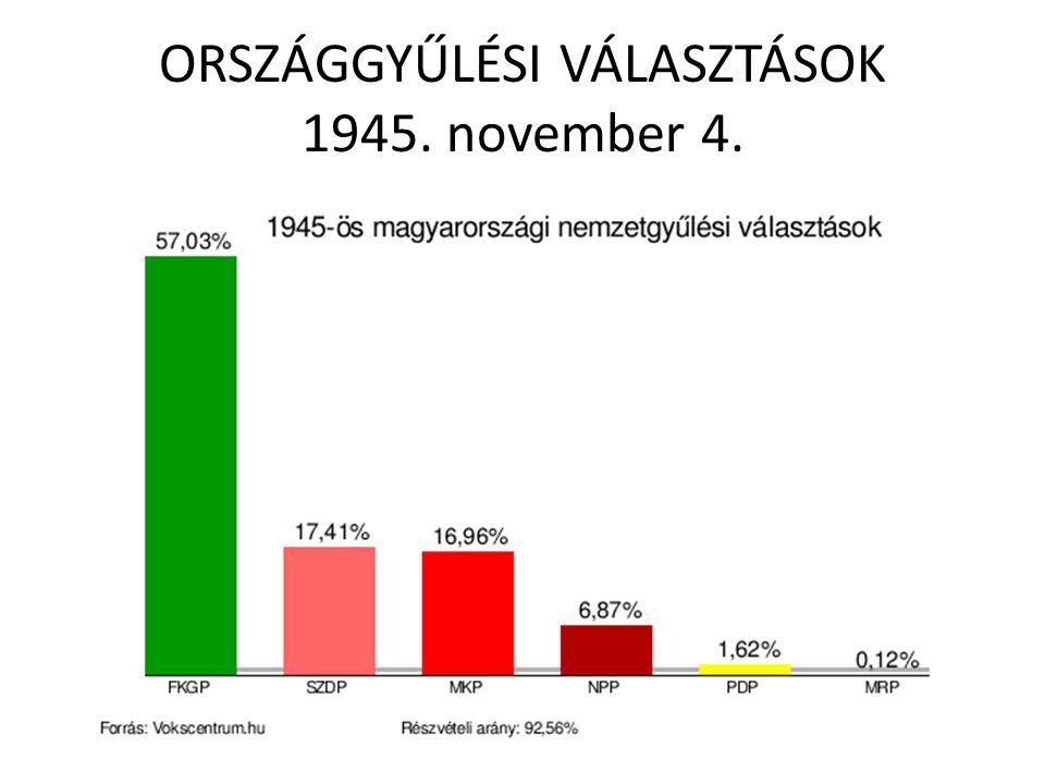 ORSZÁGGYŰLÉSI VÁLASZTÁSOK 1945. november 4.