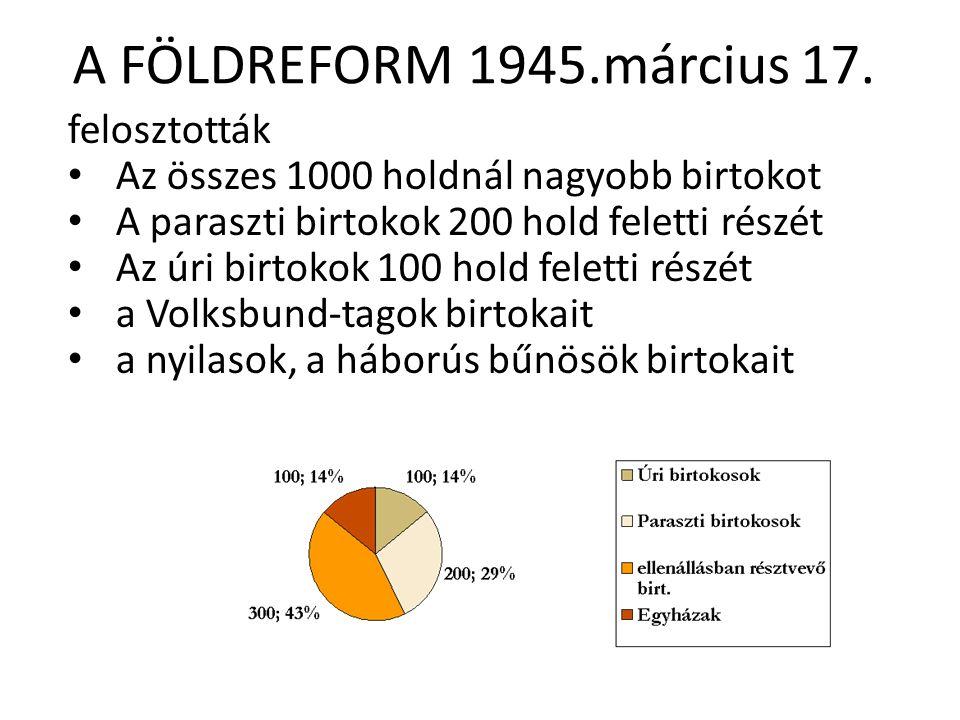 A FÖLDREFORM 1945.március 17. felosztották