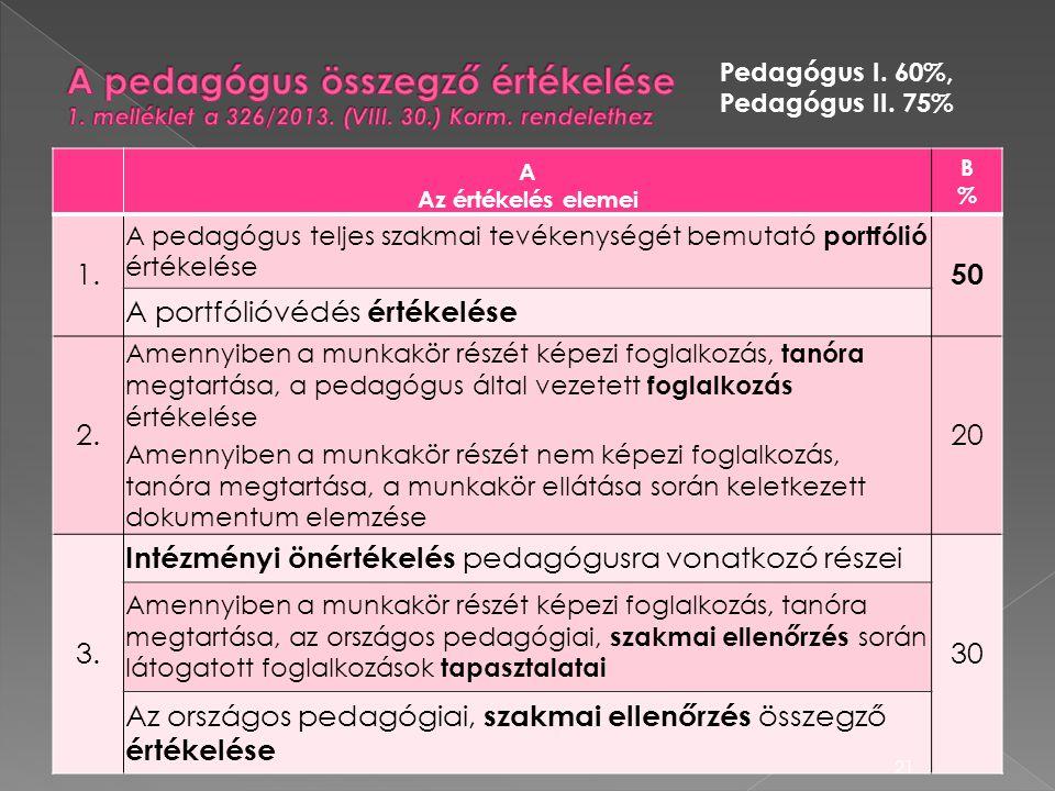 A pedagógus összegző értékelése 1. melléklet a 326/2013. (VIII. 30