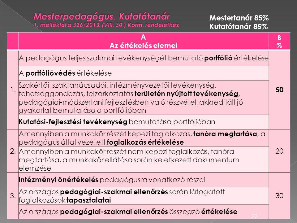 Mesterpedagógus, Kutatótanár 1. melléklet a 326/2013. (VIII. 30.) Korm. rendelethez