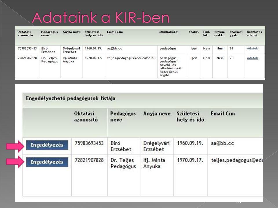 Adataink a KIR-ben