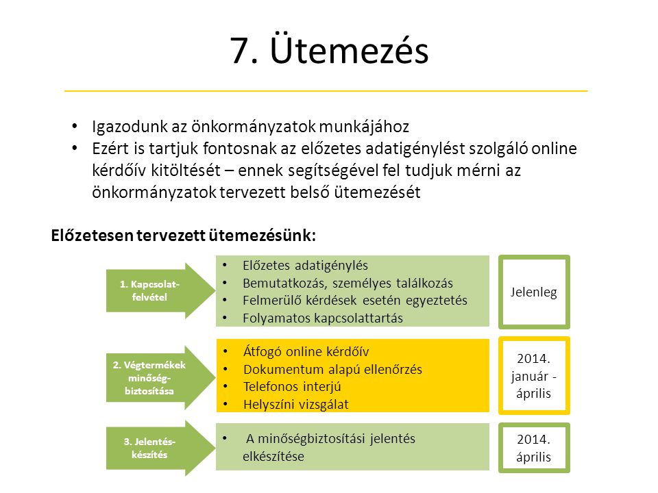 2. Végtermékek minőség-biztosítása